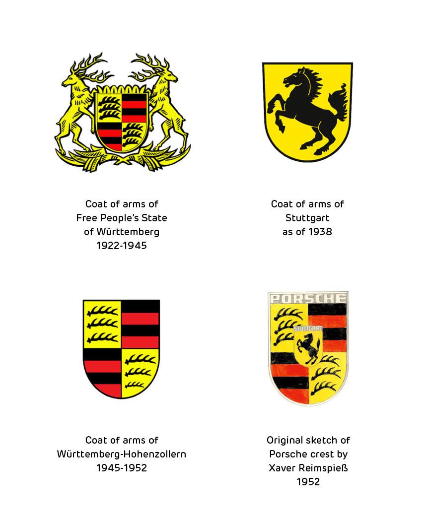 Porsche crest origin