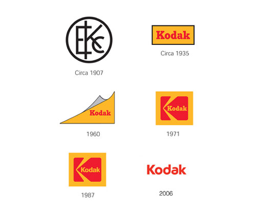 Kodak logo evolution
