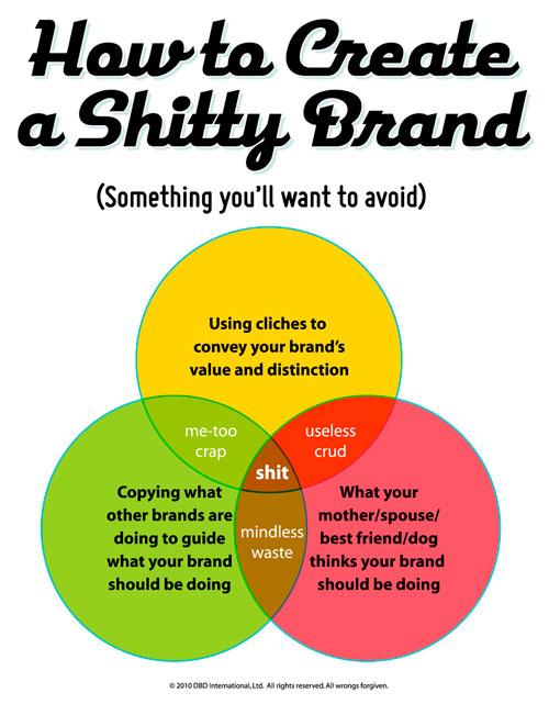shitty brand