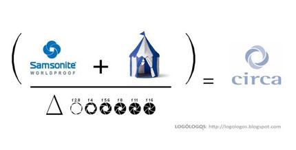circa logo evolution
