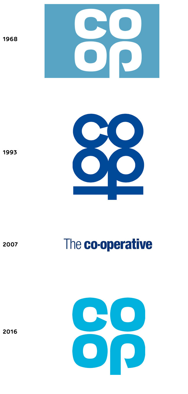 Co-op logo evolution