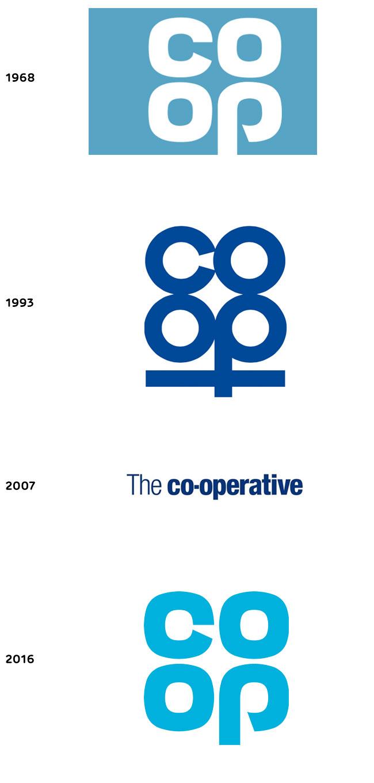 Co-op logo evolution