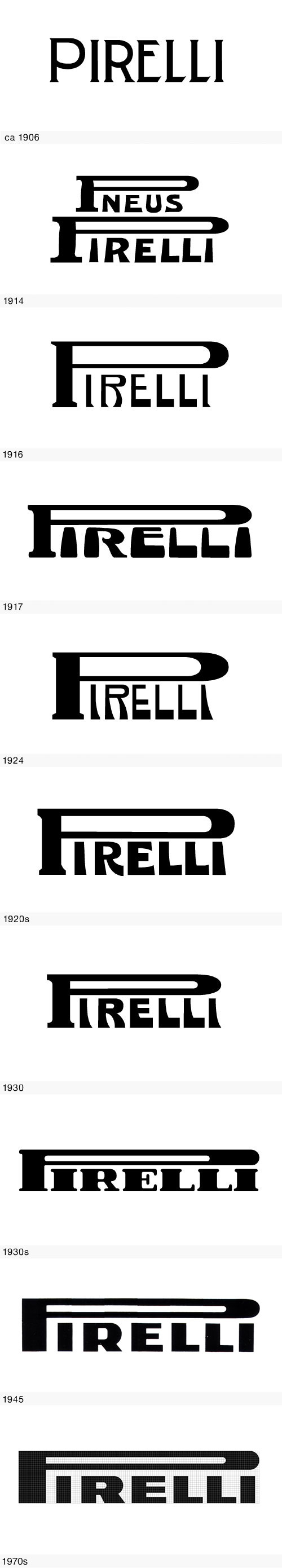 Pirelli logo evolution