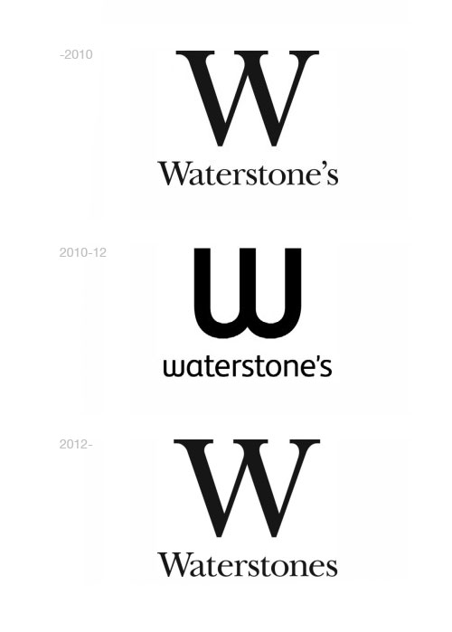 Waterstones logo evolution