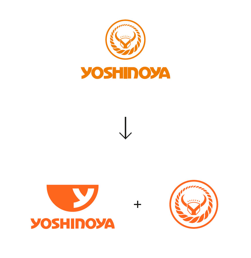 Yoshinoya logo before after