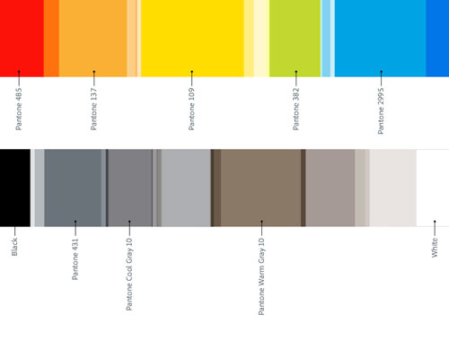 brand identity style guides