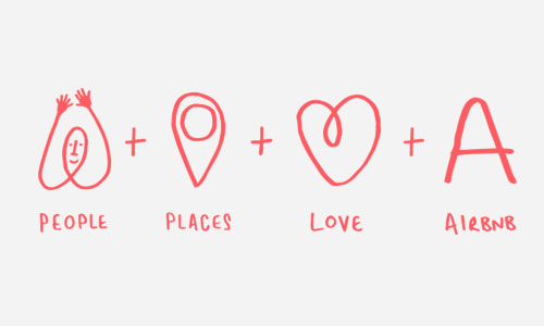 "airbnb-logo-meaning Airbnb introduces ""the Bélo"" design tips"