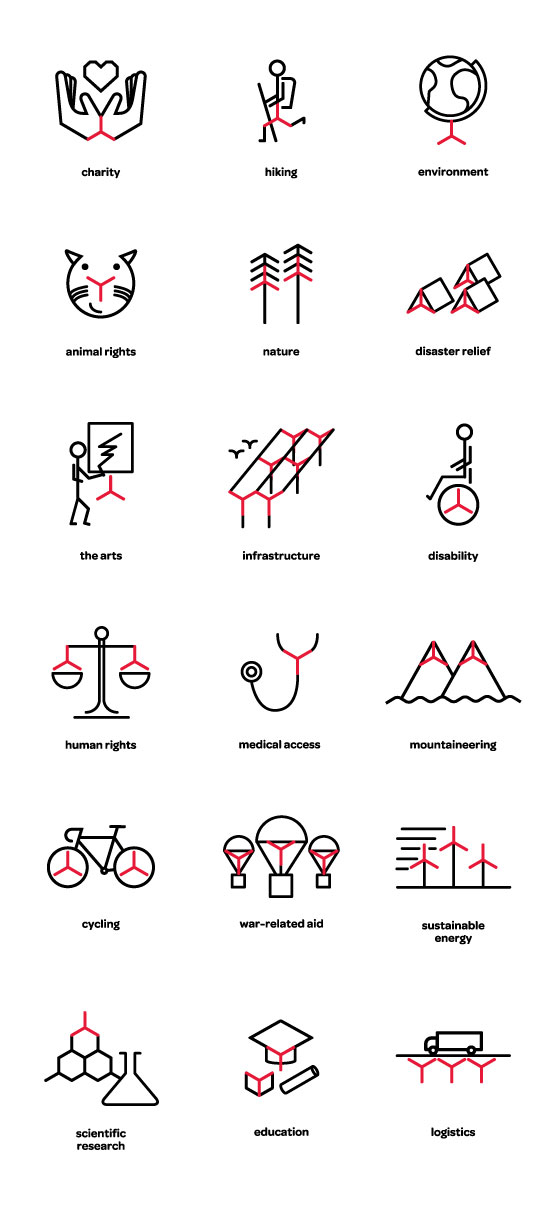 The Chain Reaction Project icons