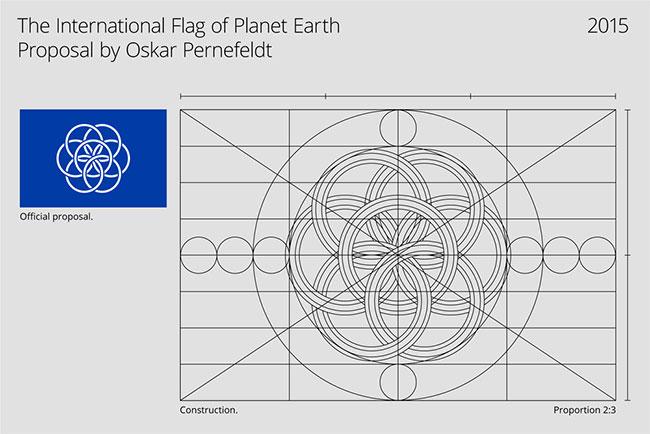 Planet Earth symbol