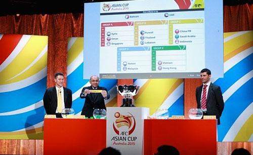 Asian Cup 2015 logo