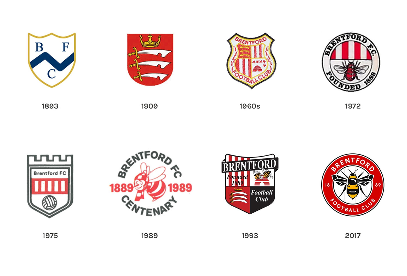 Brentford FC crest evolution