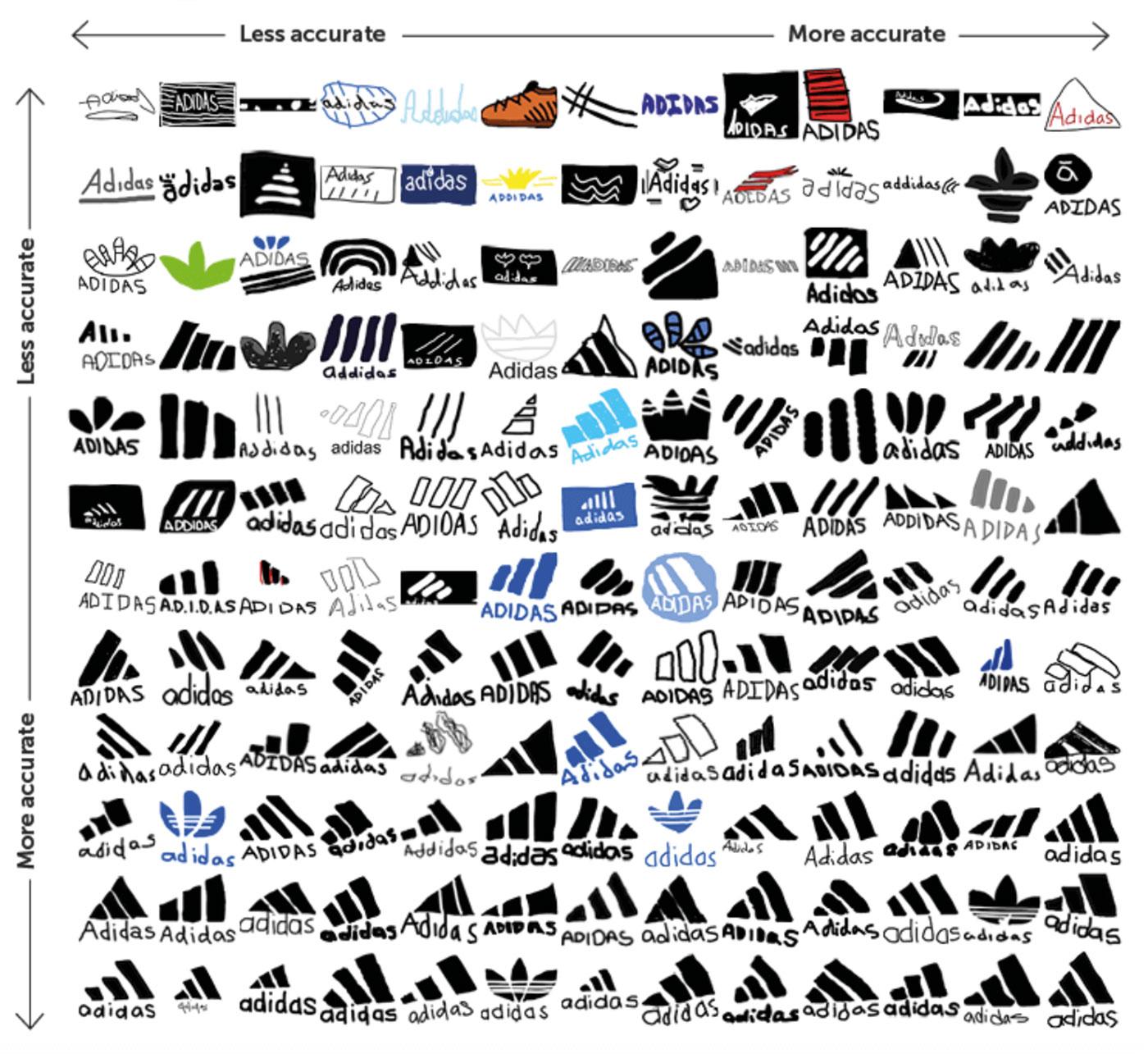 Adidas logo from memory