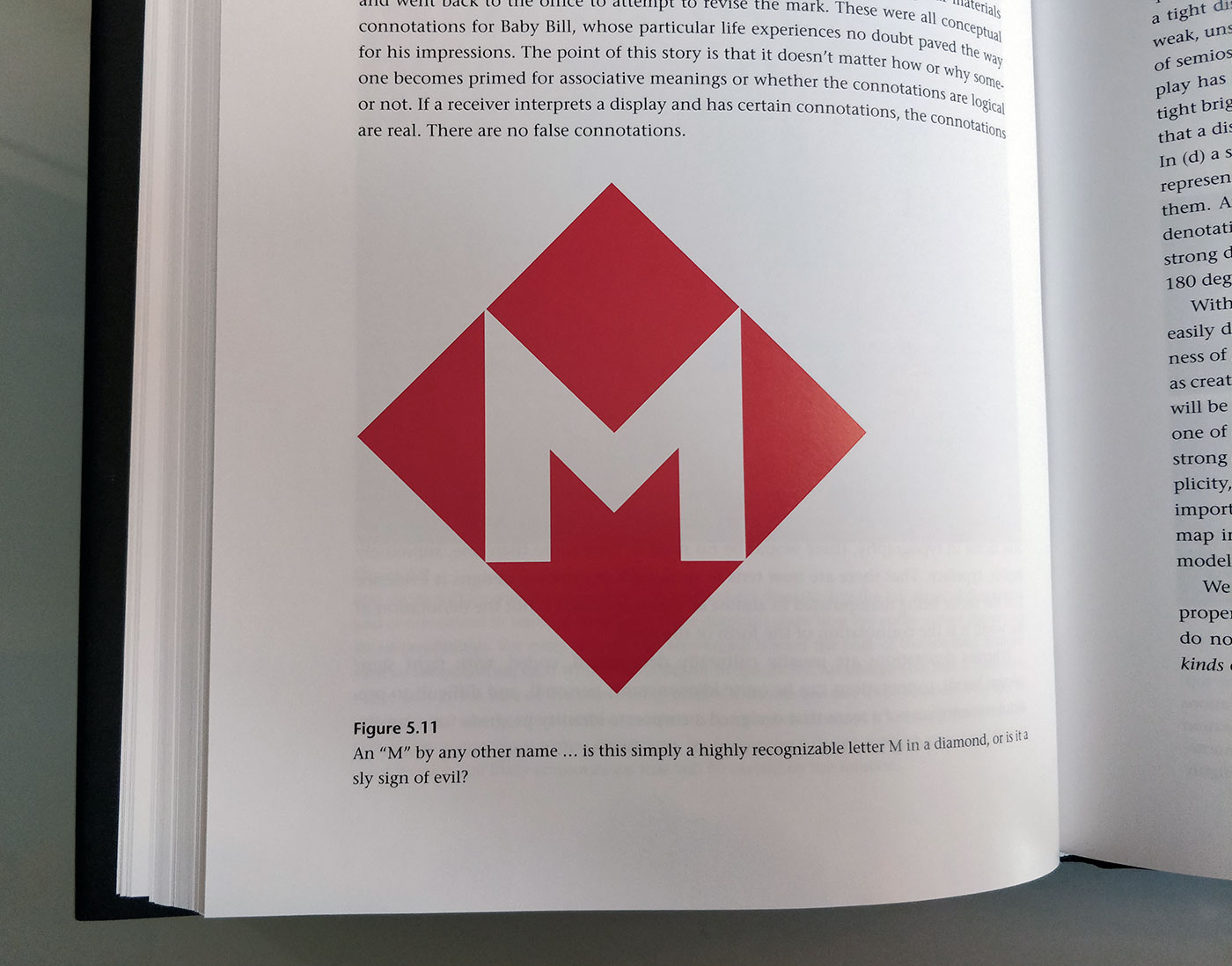 White M red diamond logo
