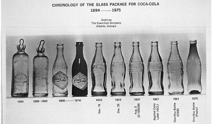 Coke bottle design chronology